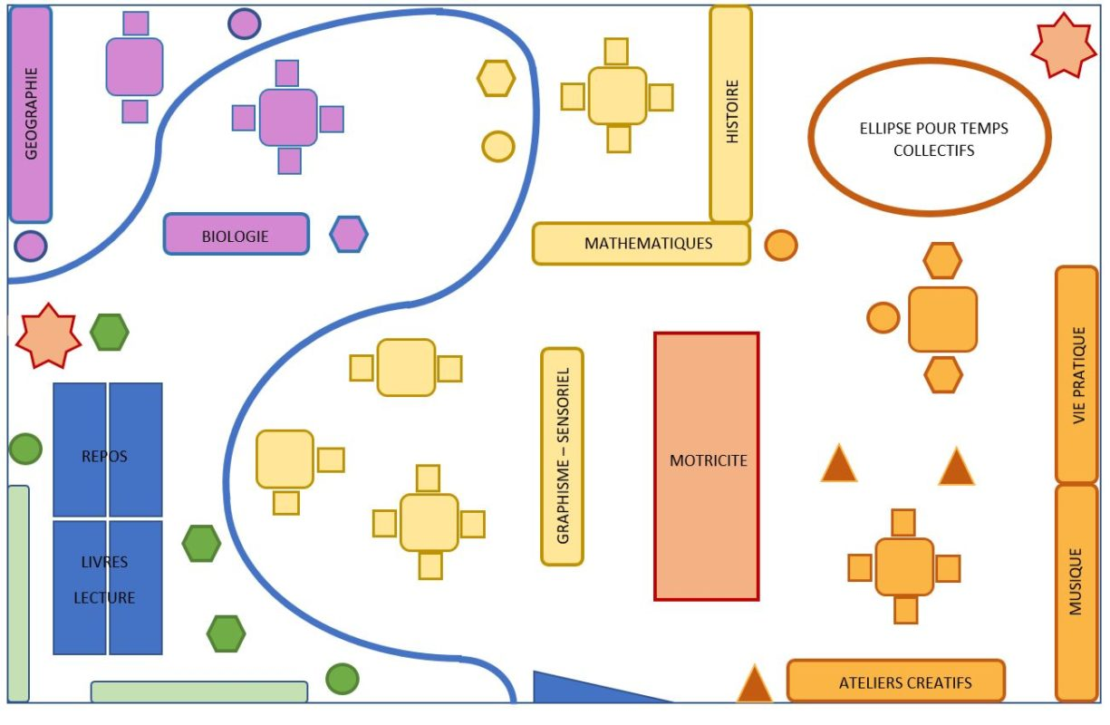 Plan Classe montessori