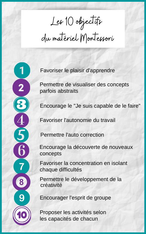 Copie De Copie De Les 5 Principes De La Pédagogie Montessori